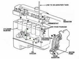 similiar international t444e parts breakdown keywords international 9400i wiring diagram on international navistar dt466