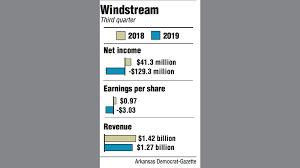 Windstream Salary Chart Windstream Uniti Report 3q Losses