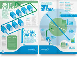 nuwater poster design inspired rw work pinterest Nuwaters Logo at Nuwater Wiring Diagram
