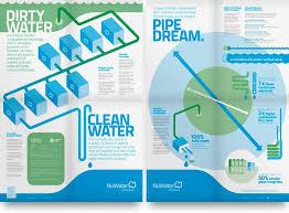 nuwater poster design inspired rw work pinterest NuWater Rod Hadean at Nuwater Wiring Diagram