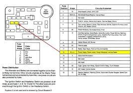1993 ford taurus fuse box location anything wiring diagrams \u2022 2004 ford taurus fuse box location 1993 ford f150 fuse box free vehicle wiring diagrams u2022 rh addone tw 2001 ford taurus