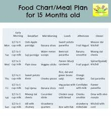 12 To 18 Months Baby Food Chart Pin On Babies