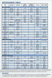 Bearing Chart Download Ball Roller Bearing Experts Oil Seals Roller Chain