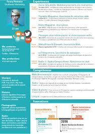 Digital Marketing Manager Cv Template Cv Help Upcvup