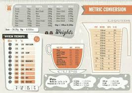 Metric Cooking Converter Chart Metric Conversion Chart