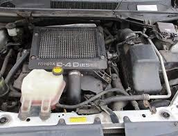 04-08 TOYOTA Corolla Avensis 2.0 D4D Engine 1Cd-Ftv With Pump And ...