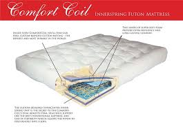 gold bond mattress. Unique Gold Gold Bond Mattress Company Futon MattressesComfortCoil Throughout
