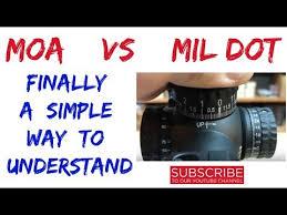 Simple To Understand Moa Vs Mil Optics