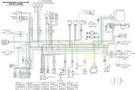 reading wiring diagrams also name views size reading car wiring Freightliner Wiring Diagrams reading wiring diagrams and radio wiring diagram free diagrams reading wiring diagrams hvac