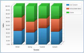 100 Column Chart Percent Stacked Bar Column Chart