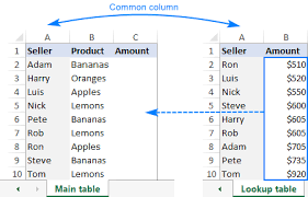 excel merge tables by matching column