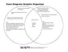 Venn Diagram Graphic Organizers Pratham Chavan Venn Diagram Pdf Venn Diagram Graphic