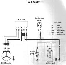 yamaha blaster stator wiring diagram the wiring diagram 93 yamaha blaster wiring schematic 93 wiring diagrams for wiring diagram