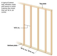 how to frame a wall