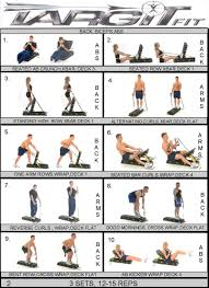 Abs Exercise Chart Ab Workouts At Gym Amtworkout Co