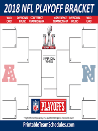Nfl Playoff Bracket 2018 Chart Nfl Playoff Bracket Maker Fill Online Printable Fillable