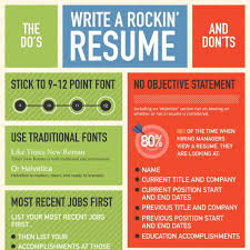 Dos And Don Ts Of Resume