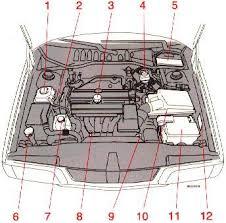 diagram for 1999 volvo v70 engine wiring diagram operations 1999 volvo s70 cooling system diagram wiring diagram meta 1999 s70 v70 1999 volvo s70