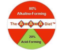 Acid Alkaline Food Combining Chart Alkaline Diet Acid Alkaline Balance Diet Food Chart