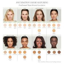 Bare Minerals Foundation Shades Chart Purepressed R Base Mineral Foundation Refill