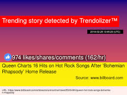 Rhapsody Charts Queen Charts 16 Hits On Hot Rock Songs After 039 Bohemian