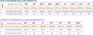 Asics Shoe Size Chart Uk The Definitive Vibram Fivefingers Accurate Size Guide For