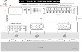 Small Picture Commercial Bar Equipment Layout Restaurant Kitchen Design Storage