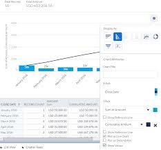 Simplysfdc Com Salesforce Report Bar Chart With Cumulative