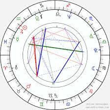 Kevin Kimbo Slice Ferguson Birth Chart Horoscope Date Of
