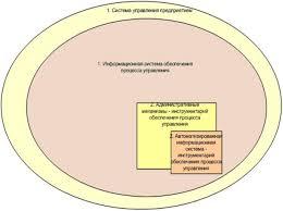 Автоматизированные информационные системы управления персоналом  Автоматизированные информационные системы управления персоналом предприятия