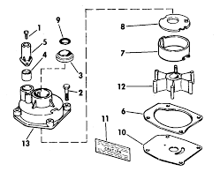 johnson outboard motor wiring diagram johnson discover your 70 hp evinrude water pump diagram