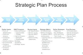 technology strategic plan example information technology strategy examples template ppt hr