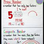 Prime Composite Anchor Chart Multiplication Anchor Chart Plus Free Task Cards
