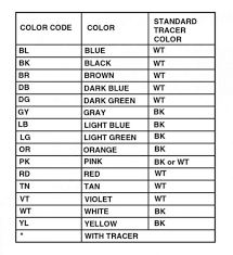 aftermarket radio wiring harness color code latter day php Scosche Wiring Harness Color Code aftermarket radio wiring harness color code photoshots aftermarket radio wiring harness color code gm amazing diagram