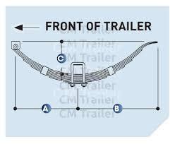boat trailer wiring diagram boat image boat trailer wiring diagram the wiring on boat trailer wiring diagram