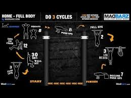 Pull Up Workout Chart Easy Beginner Workout Routine Pull Up Bar Only Barbrothers Belgium