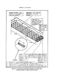 Ltd Guitar Wire Schematics