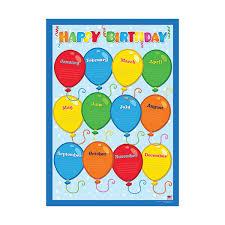 Happy Birthday Chart Decoration Birthday Chart Favorite