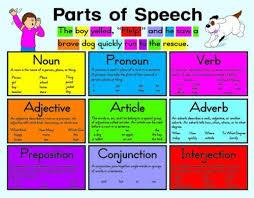 Carson Dellosa Parts Of Speech Chart 6260
