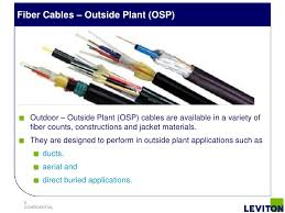 Osp Fiber Fiber Cable Where To Use Why