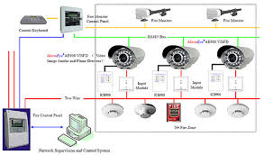 alarm diagram facbooik com Smoke Detector System Diagram fire alarm connection diagram facbooik aircraft smoke detector system diagram