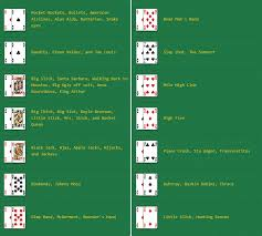 Check spelling or type a new query. Texas Holdem Nicknames Playing Cards Hands And Players