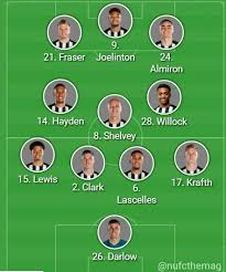 The latest newcastle united fc news, transfer news, match previews and reviews and newcastle united fc blog posts from around the world, updated 24 hours a day. Ipjpkkxmpzovzm