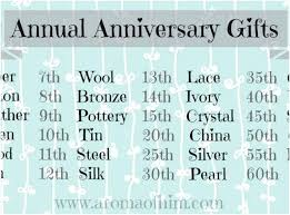 um size of 20 year anniversary gift ideas for wife 20th wedding present new first him