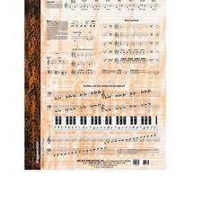 Music Theory Wall Chart Mel Bay Music Theory And Harmony Wall Chart Reverb