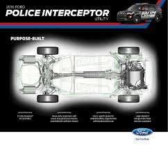 new ford police interceptor debuts at chicago auto show sets its 3301 x 2850 300 dpi 2 5 mb 1280 x 1105 72 dpi 238 9 kb 2016 ford police interceptor utility