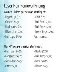 laser hair removal nyc laser hair