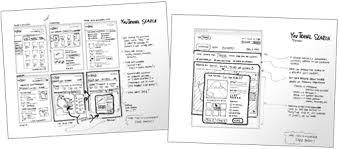 Prototyping sample / Sketchboards: Discover Better + Faster UX ...