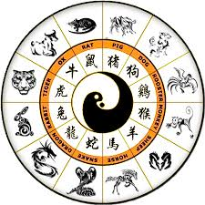 Chinese Birth Year Signs Chart 37 Disclosed Chinese Zodiac Animals