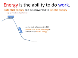 pin energy clipart potential energy 5